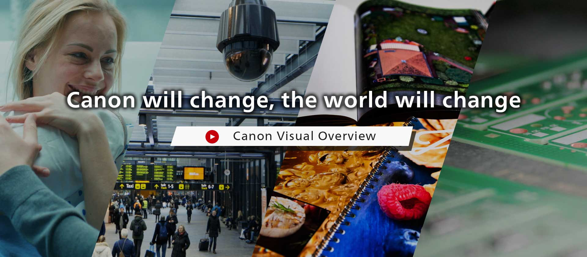 Canon Visual Overview