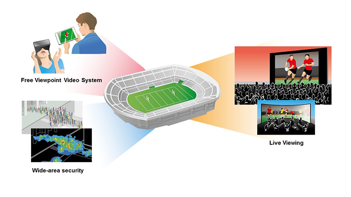Conceptual image of Canon's stadium visual solutions